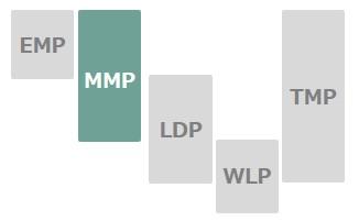 MMP-s