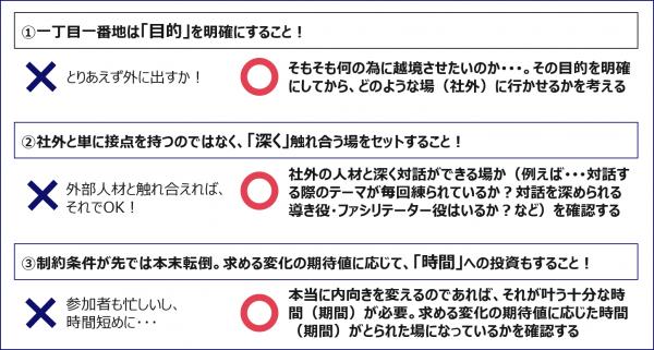 図5:越境学習を検討する際の3つの留意点