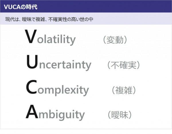 図1:VUCAの時代